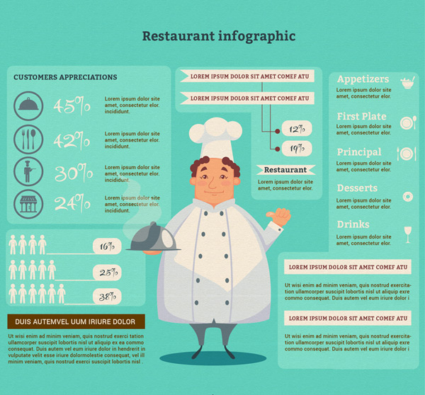 Chef restaurant information map Vector AI