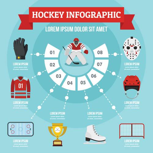 Hockey protective gear card charts Vector EPS