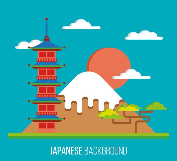 Mount Fuji scenery illustrations Vector AI