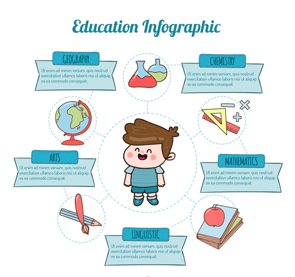 Boys ' education information Vector AI