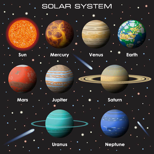 Planets in the solar system topic Vector AI 01