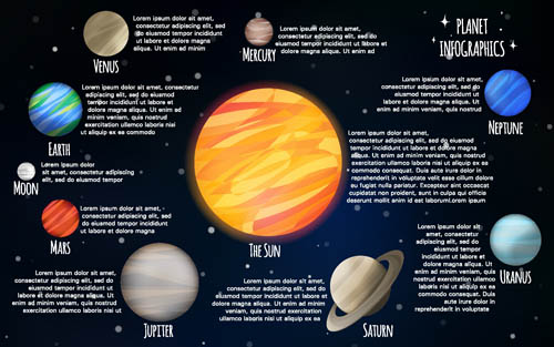 Planets in the solar system topic Vector AI 04